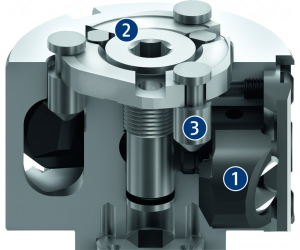 Tool Clamping Solutions